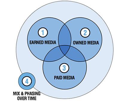 NEW_ven_diagram