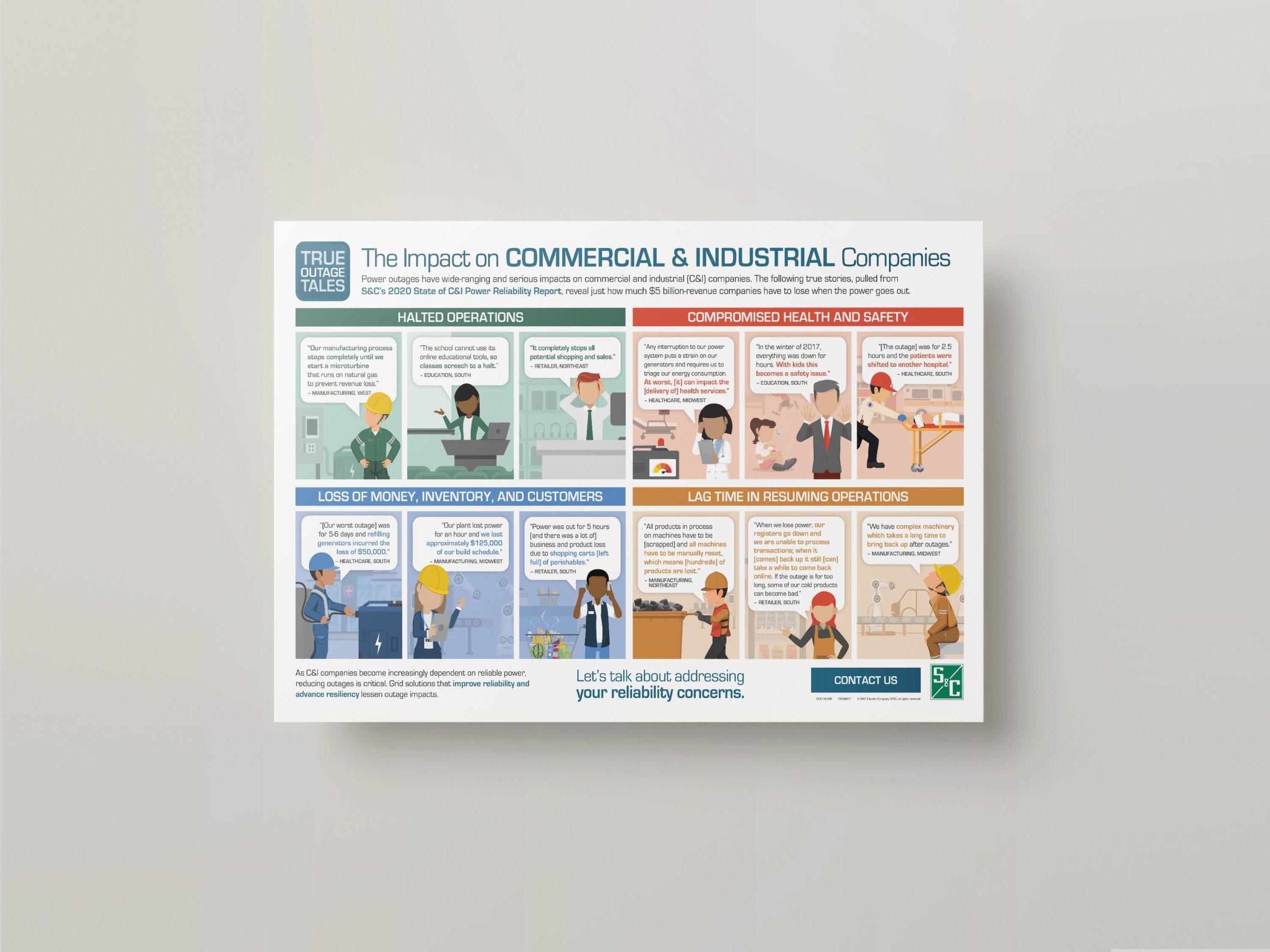 S&C Infographic 4
